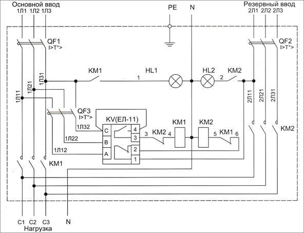 Электрические принципиальные схемы щитков - Б