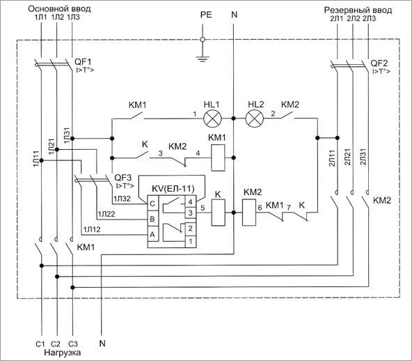 Электрические принципиальные схемы щитков