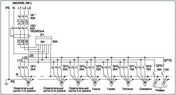 Щитки учетно-распределительные коттеджные трёхфазные. Схемы электрические принципиальные